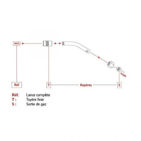 Le schéma de montage de l'injecteur Réf. 15304 sur la lance sanitaire Réf. 4643
